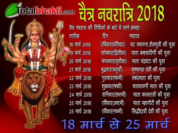 शारदीय नवरात्रि 2018: जानें कब से शुरू हो रहे हैं नवरात्र, किस दिन करें मां के किस रूप की पूजा